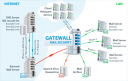 GateWall Mail Security