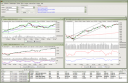 TickInvest - Stock Charting and Technical Analysis 1.3.2002