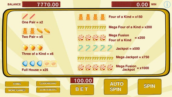 777 Absolute Sweet Jackpot Slots Download