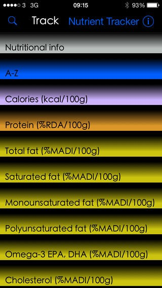 Absolute Healthy Diet Nutrient Tracker: Fish Download