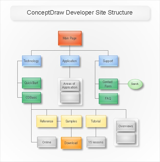 ConceptDraw WebWave 5.30