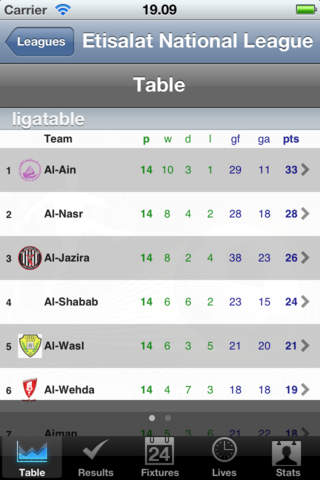 Etisalat National League - U.A.E. [United Arab Emirates] Download
