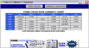 Forex updated rates