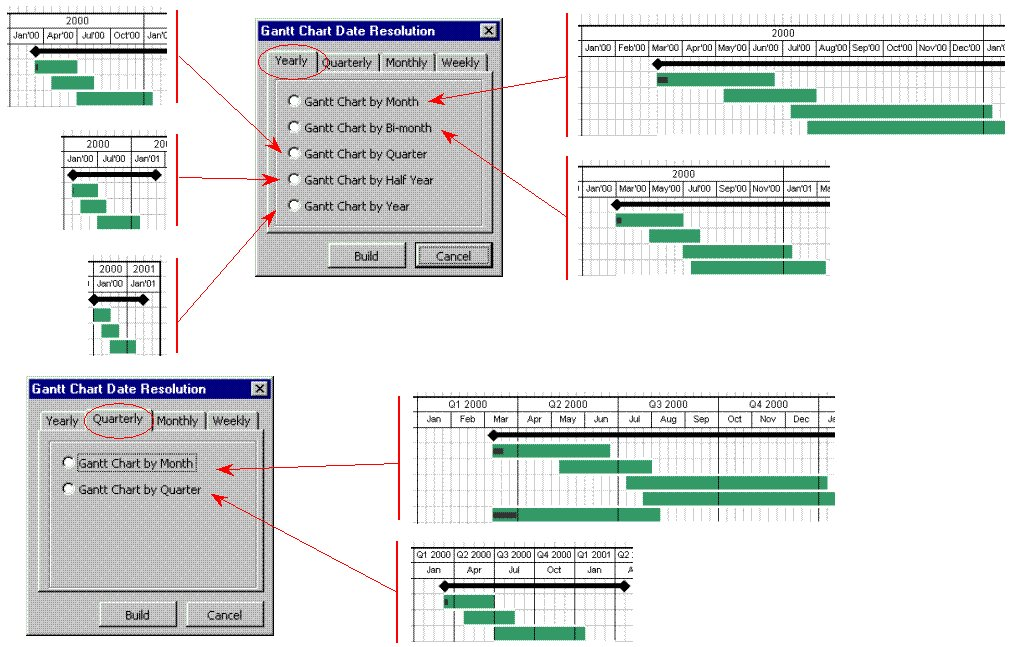 Gantt Chart Builder (Excel) Download