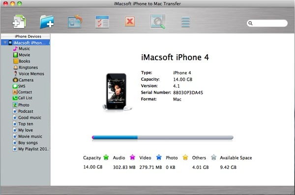 iMacsoft iPhone to Mac Transfer Download