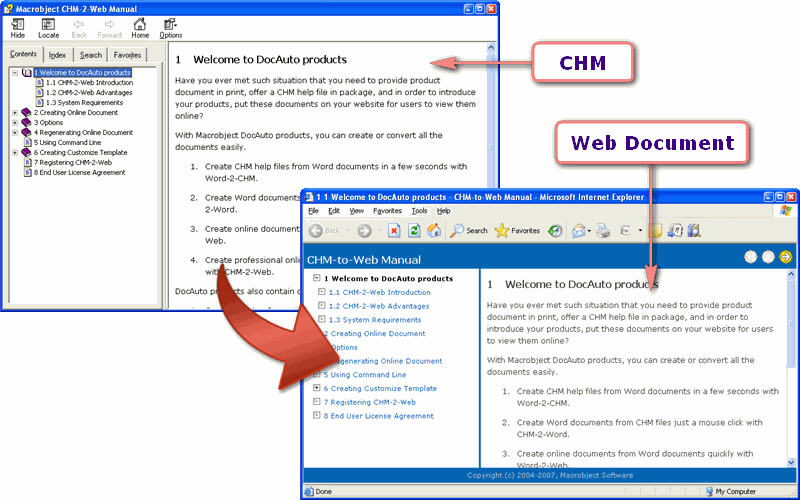 Macrobject CHM-2-Web Professional 2009 Download