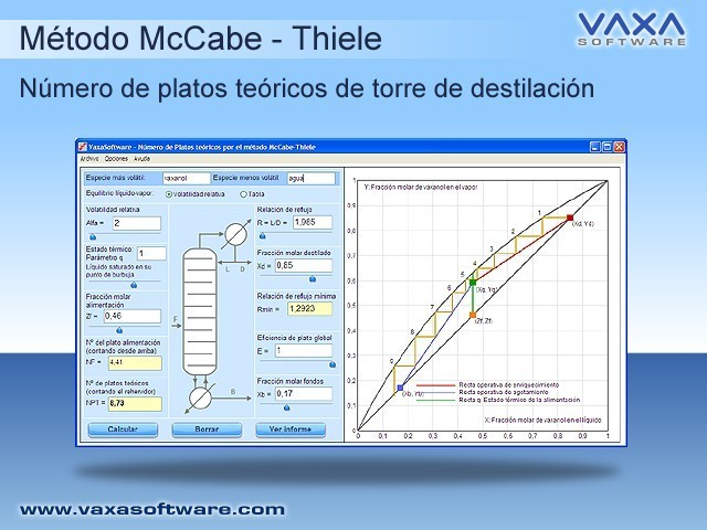 MCTH - McCabe Thiele Platos teoricos Download