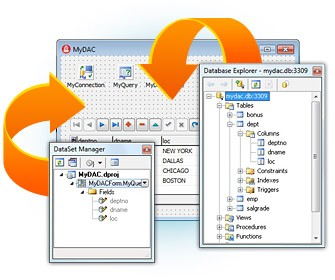 MySQL Data Access Components Download