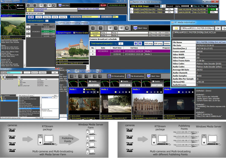 Raintin Media Capture Streaming Package Download