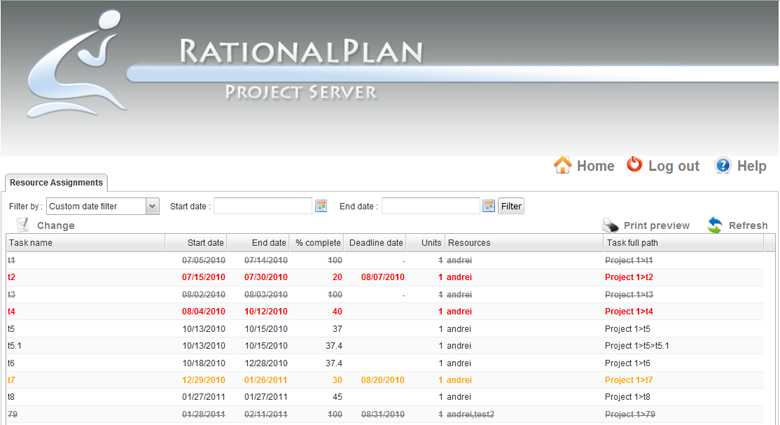 RationalPlan Project Server Download