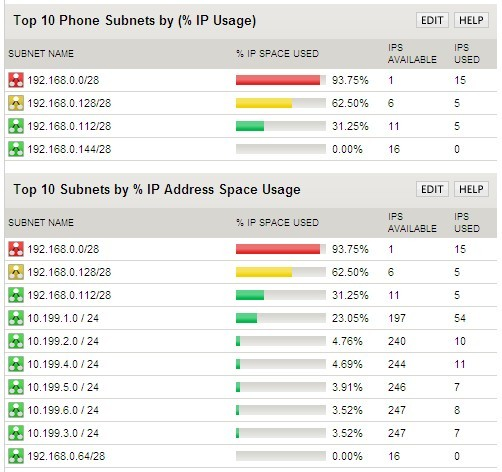 SolarWinds IP Address Tracker Download
