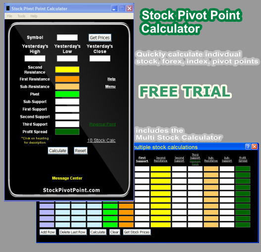 Forex pivot point calculator free download