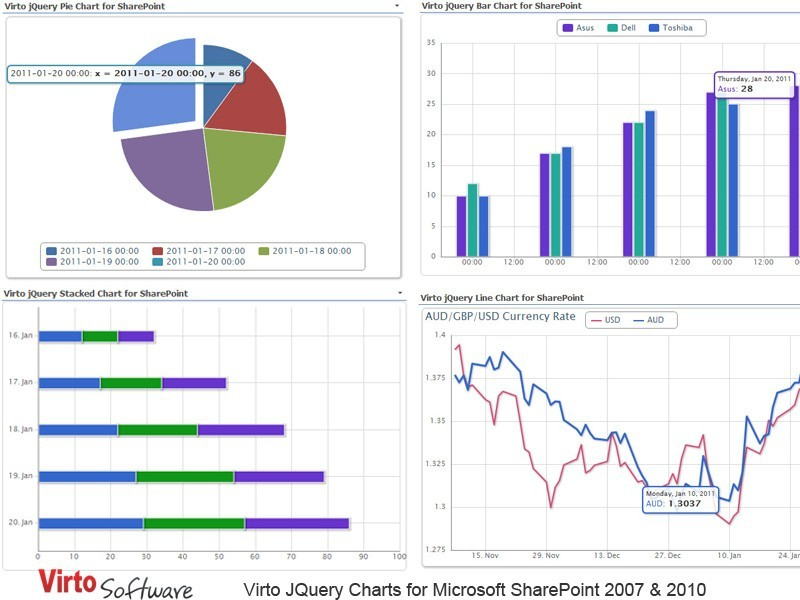 Jquery forex charts