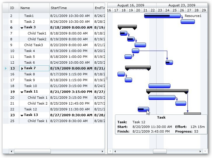 WPF Gantt Control Download